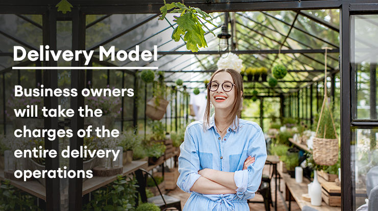 cannabis app delivery model