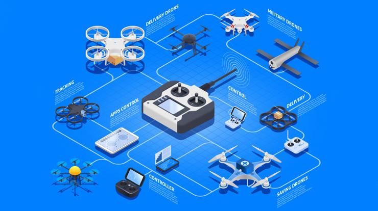 drone UTM integration