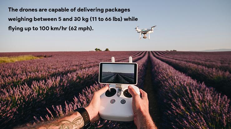 drone delivery app development