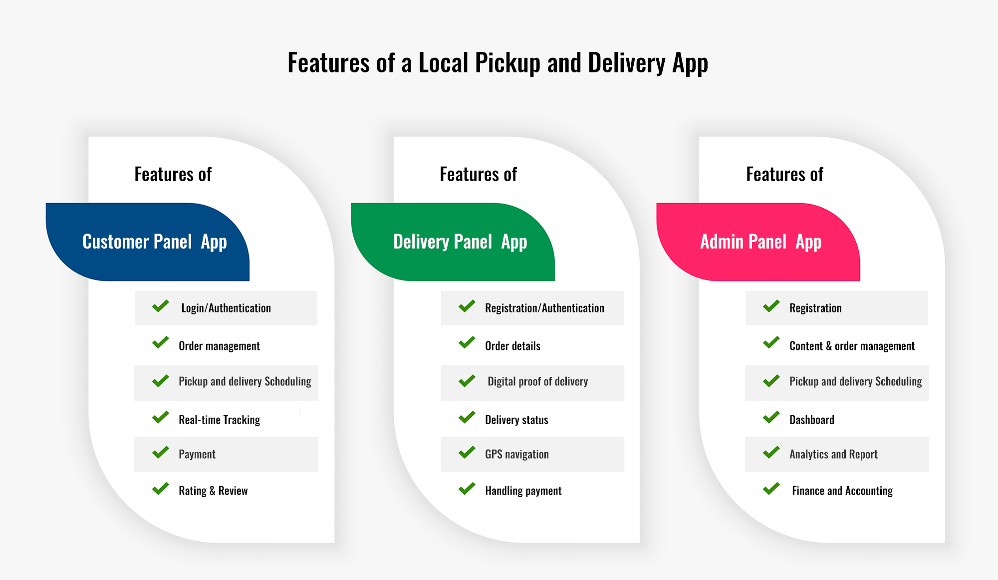 local delivery app features