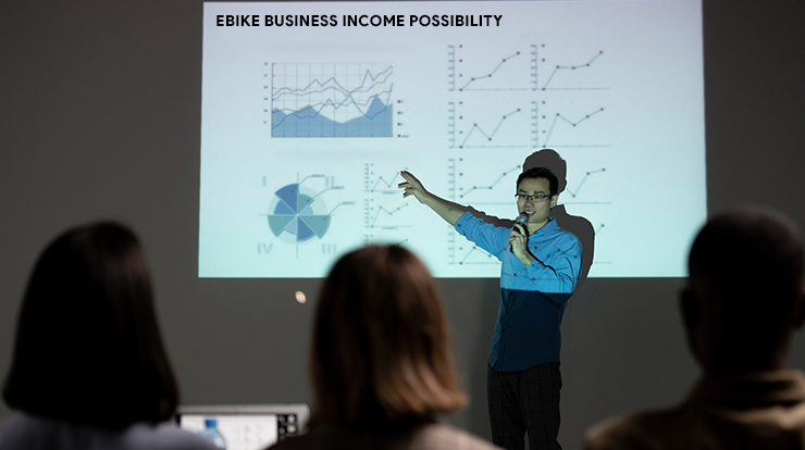 ebike franchise budget
