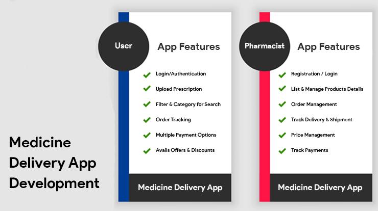 medicine delivery app features